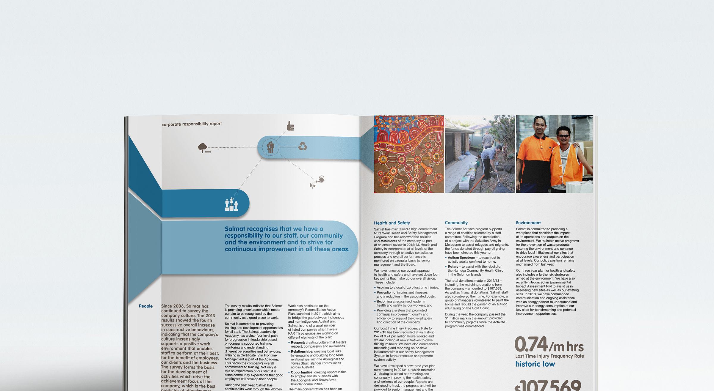 Salmat_Review_2013_Inner_02_21