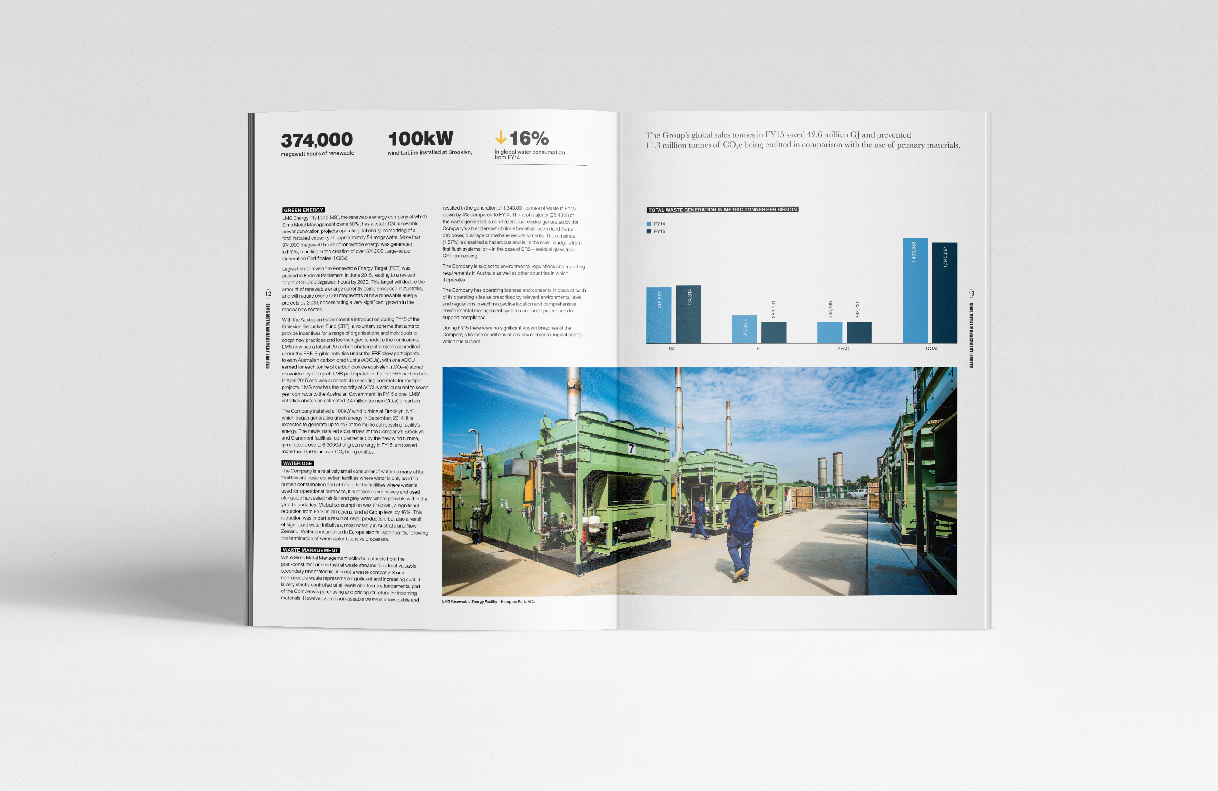 SIMS Sustainability Report 2015_Present_Insert_02