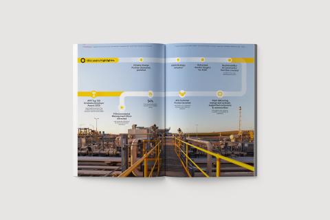 2829_APA_Sustainability Report_spread_2x